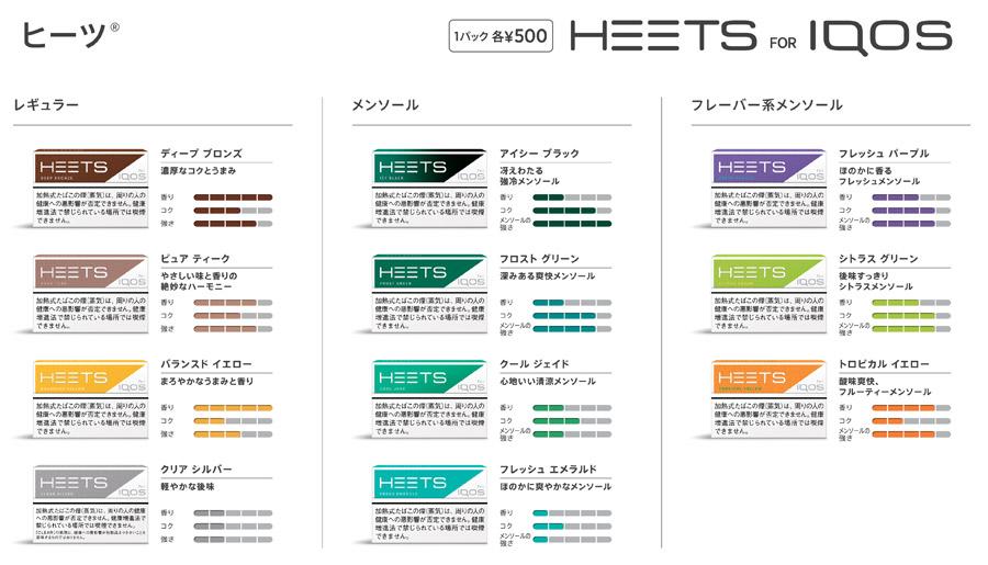 截至2021年9月的Heets烟弹全阵容